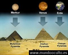 mitos sobre el origen extraterrestre de las piramides de egipto 2 - Mitos sobre el origen extraterrestre de las pirámides de Egipto