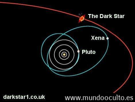 xena_darkstar Todo sobre Nibiru