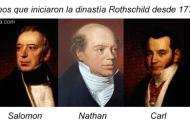 El Imperio Rothschild