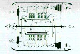 El primer motor a reacción pudo ser español, Virgilio leret