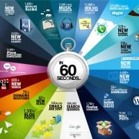 60 Segundos en Internet