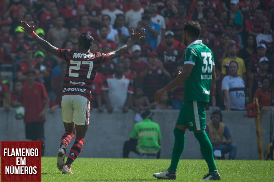 Bruno Henrique atinge 'triple double' pelo Flamengo em 2019