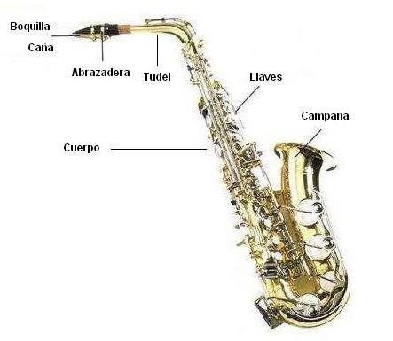 dificil-tocar-el-saxofon-3