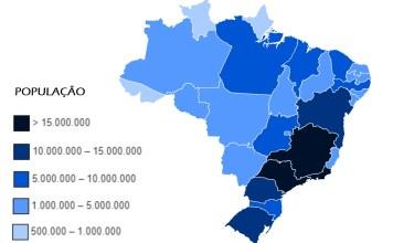 Estados mais populosos do Brasil