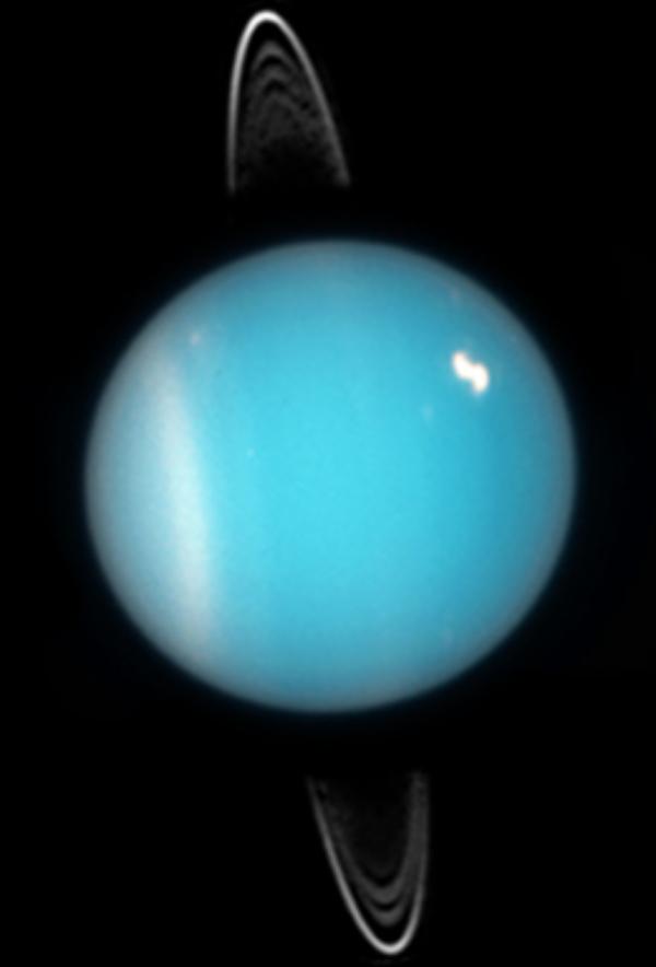 Um planeta bem inclinado