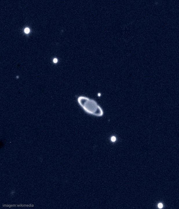 Na ordem, Urano é o sétimo planeta