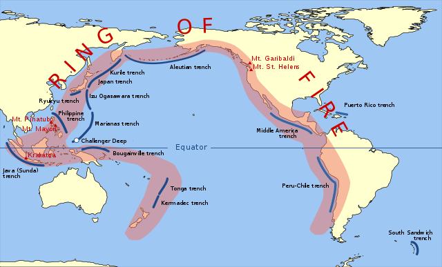 O famoso Círculo de Fogo