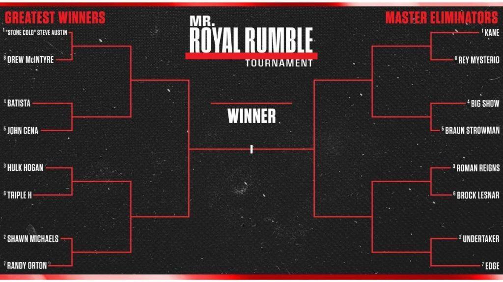 Cuadro del torneo Mr. Royal Rumble