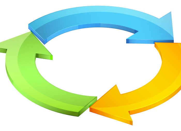 Finland seeks to become circular economy leader