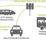 World's First 4G Mass Transit Deployment Launches in Silicon Valley