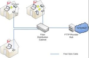 public broadband