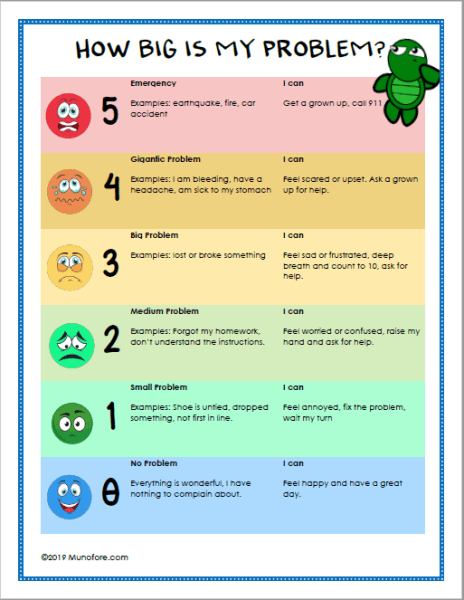 How big is my problem printable