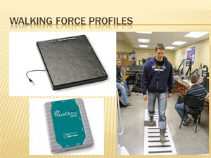 Walking force profiles demonstration