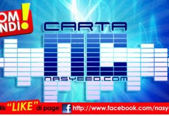 Iklan Carta NC (600X300)