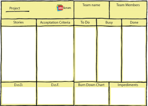 Das SCRUM-Board