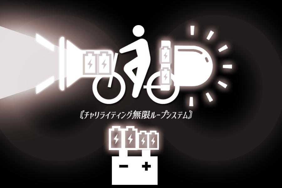 自転車ライト 夜道 リフレクター セーフティライト 反射板 安全性 視認性 LEDライト