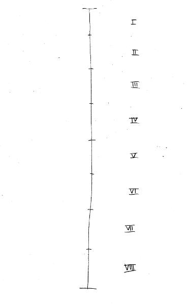 rysowanie sylwetki żurnalowej - 1