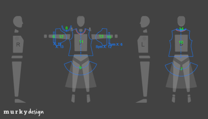 Szablony odzieżowe rozmieszczone na awatarze - projektowanie odzieży 3D