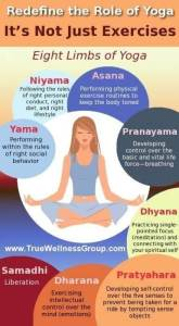 Les 8 piliers du yoga