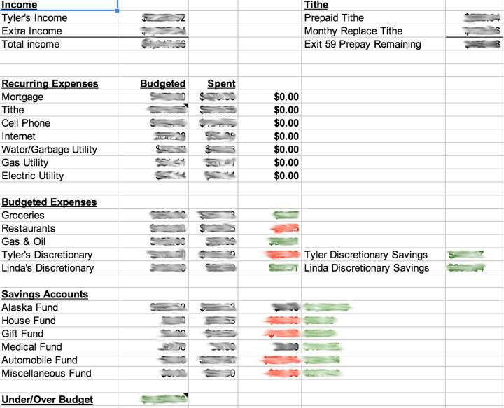 Budget Screenshot