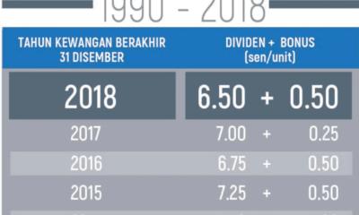 dividen asb 2018
