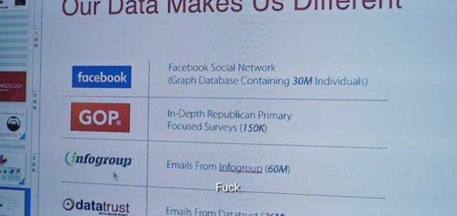 Cambridge Analytica database