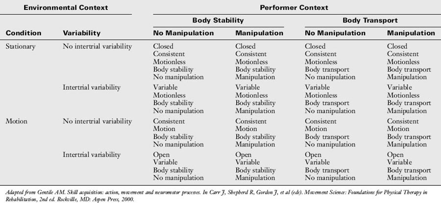 Upper Control Arm >> Teaching and Learning Psychomotor Skills | Musculoskeletal Key