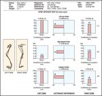 Regaining Postural Stability and Balance