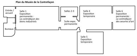 plan musée pour visiteurs