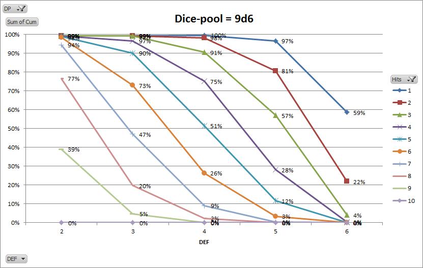 GB 9d6