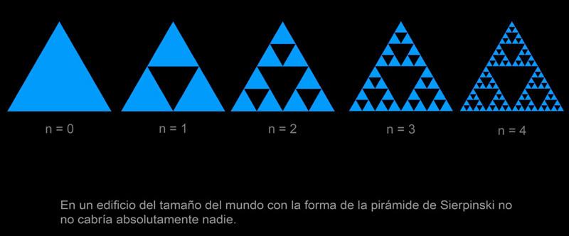 pirámide de Sierpinsky