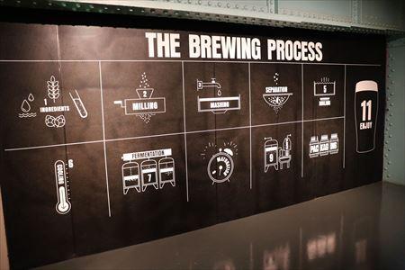 製造工程の紹介