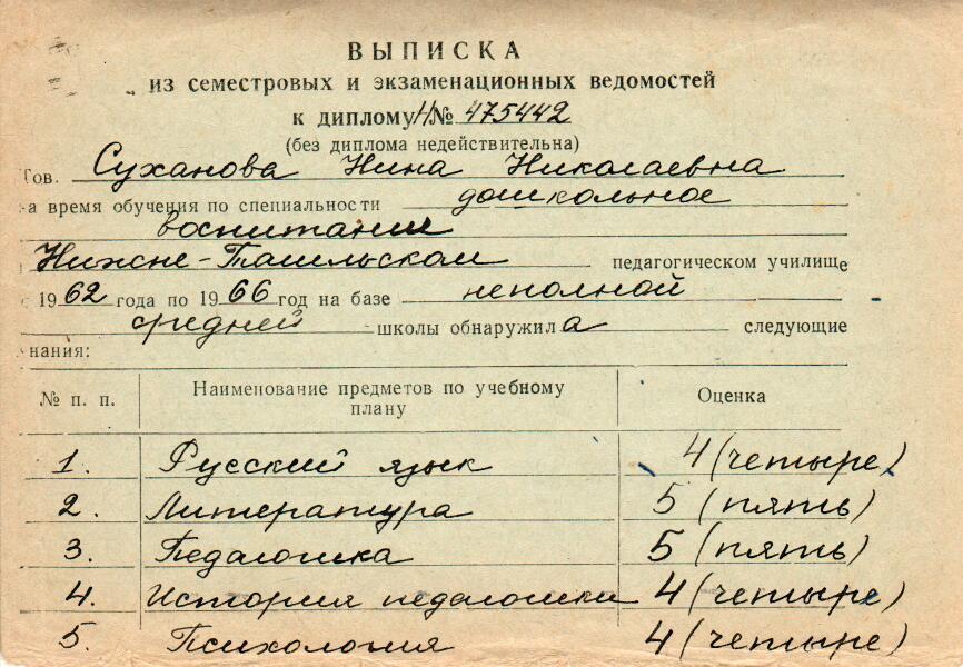 Выписка к диплому, Суханова, 01.07.1966, Тагил