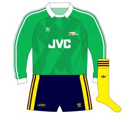 adidas-Arsenal-green-goalkeeper-shirt-jersey-1989-Anfield-Lukic.png