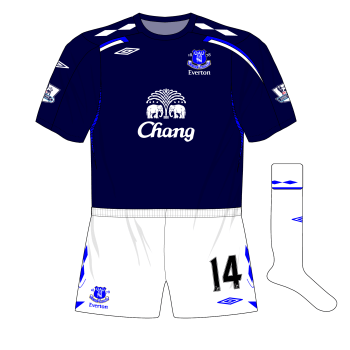 Everton-Umbro-2007-2007-navy-third-white-short-socks-Sheffield Wednesday