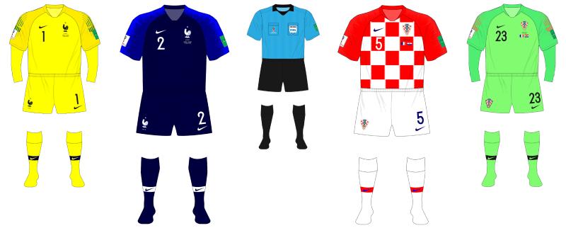2018-World-Cup-final-France-Croatia-01