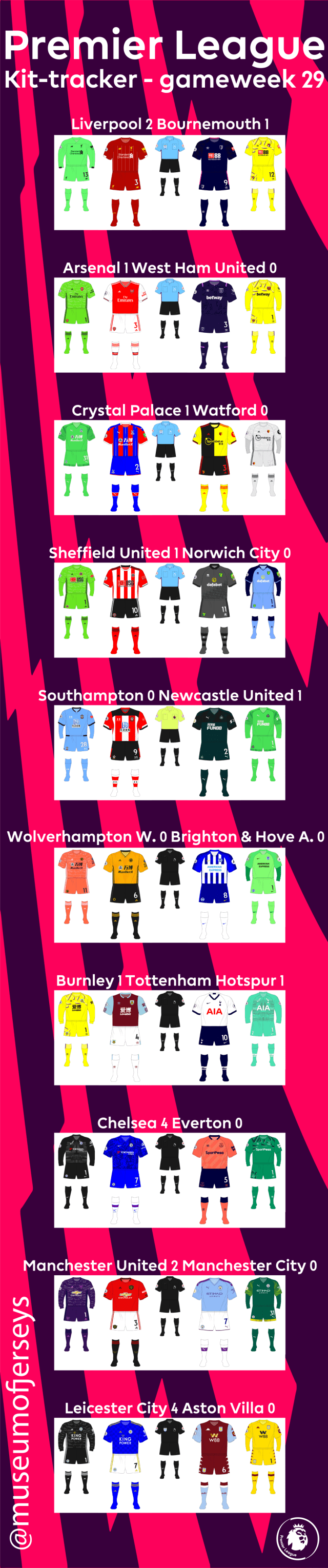 2019-2020-Premier-League-Kit-Tracker-Gameweek-29-01
