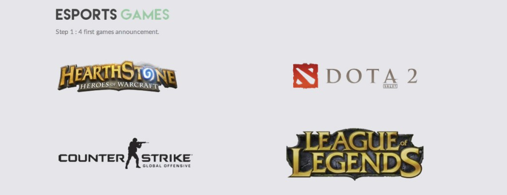 ARES liste des jeux