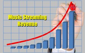 Music Streaming Revenue image