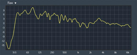 Alinhamento de sistema de som