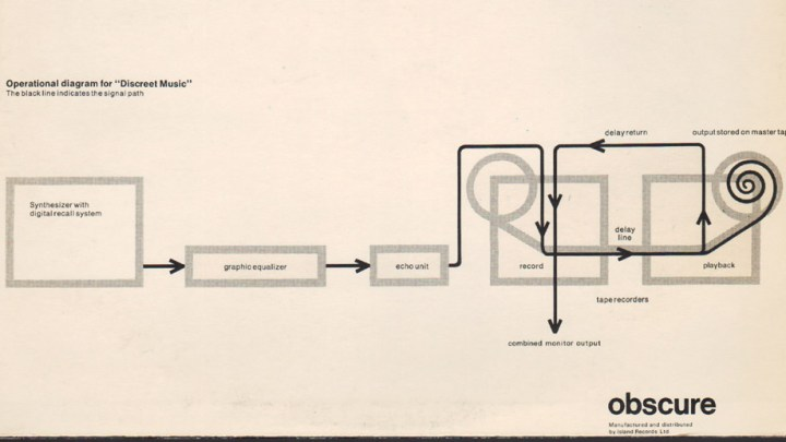 brian-eno-discreet-music-back-cover-diagram