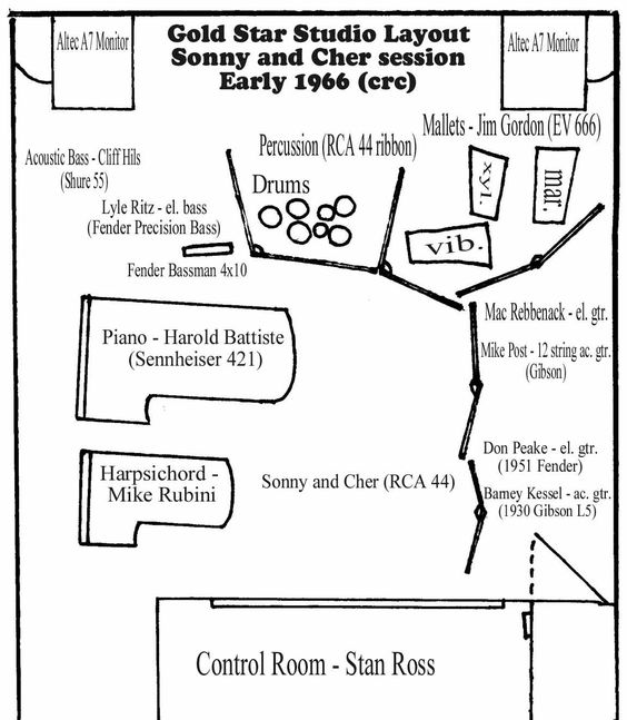 Sonny and Cher studio layout