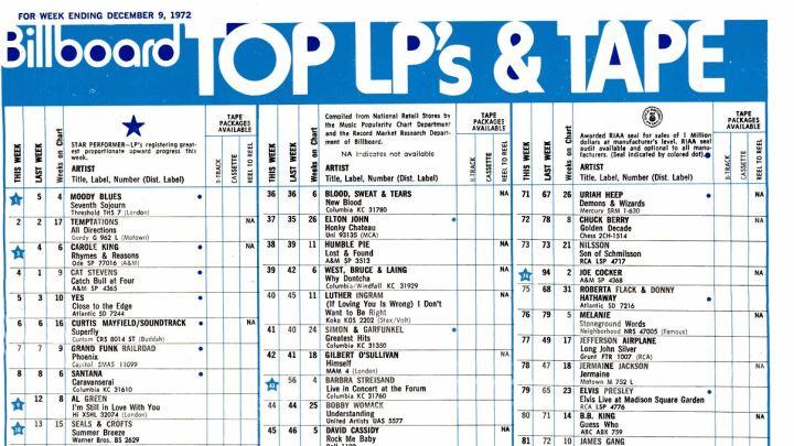 Billboard Dec 9 1972 Top 200 LPs
