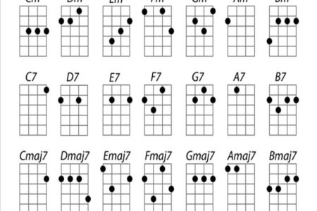 ukulele chords cmaj » Path Decorations Pictures | Full Path Decoration
