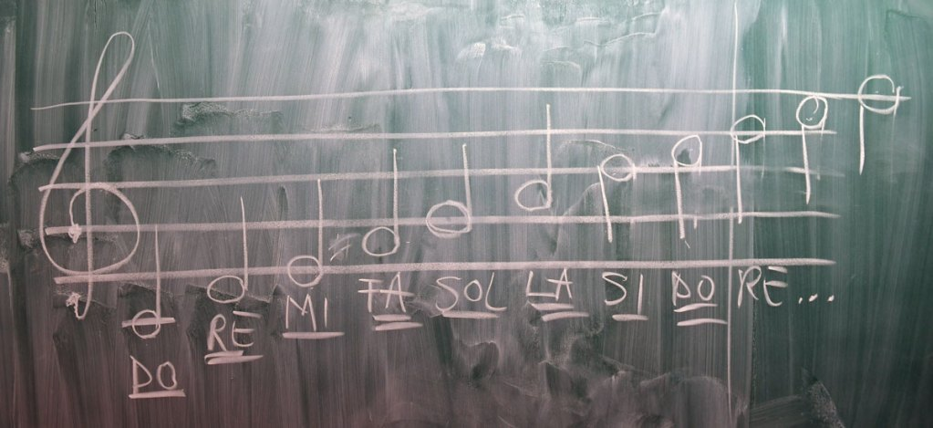 learn music theory 4 chord progression