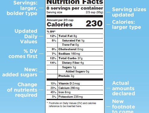 Fresh Facts for Food Labels