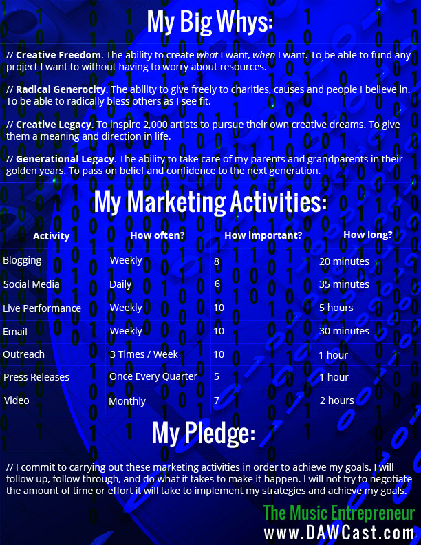 Music marketing blueprint template infographic the music music marketing blueprint malvernweather Gallery