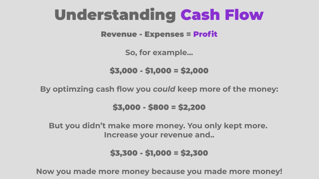 This is how cash flow actually works
