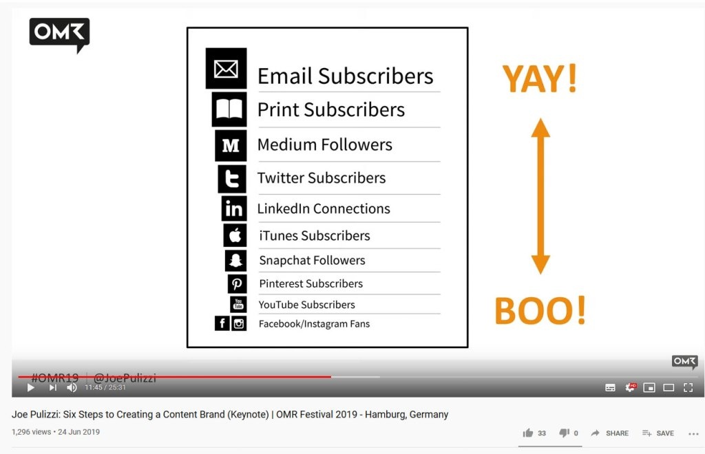 The Value of subscribers and followers