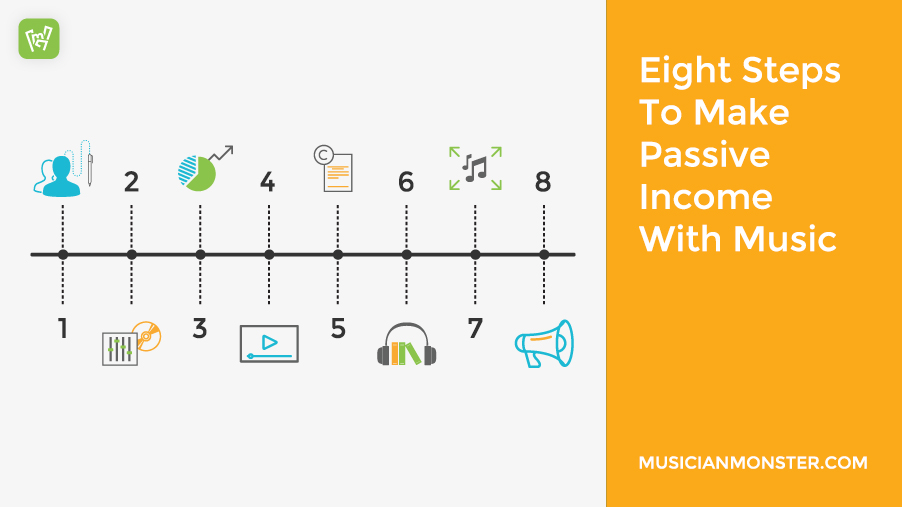 8-steps-to-make-money-with-music